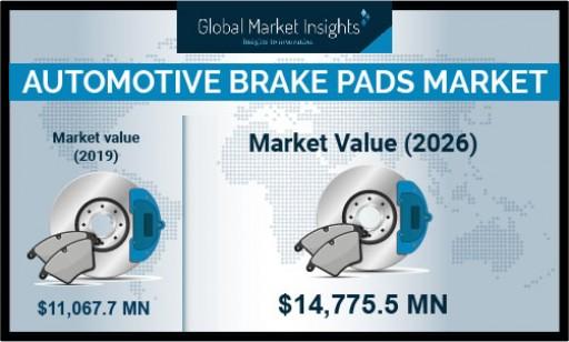 Automotive Brake Pads Market to Cross USD 14.7B by 2026; Global Market Insights, Inc.
