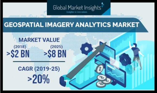 Geospatial Imagery Analytics Market to Cross USD 8 Bn by 2025: Global Market Insights, Inc.