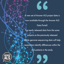 Answer ALS is Proud to Announce the Release of New In-Depth Biological and Clinical Datasets to Aid ALS Research