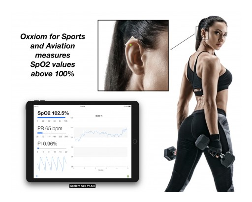 Oxxiom Measures Oxygen Saturation Up to 105%