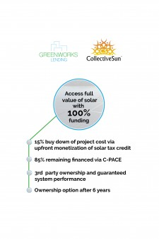 Full value of solar for nonprofits