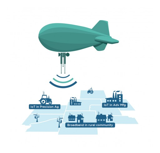 WHIN to Launch Indiana's First Aerostat Providing the Region With Broadband