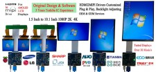 Plug & Play HDMI to MIPI Driver Boards
