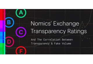 Nomics' Exchange Transparency Ratings