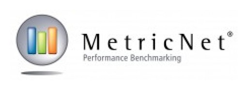 MetricNet Delivers Metrics Case Study at the 2018 HDI Conference