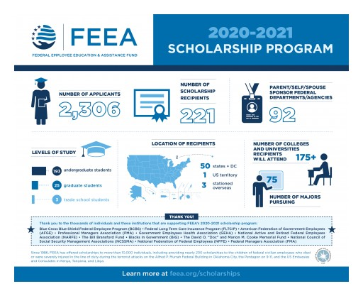 Congratulations to the 2020 Federal Employee Education & Assistance Fund Scholarship Finalists!