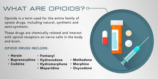 5 Actions That Can Save Lives From Opioid Overdose