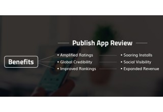 MobileAppDaily Review