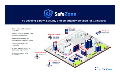 SafeZone Secure™ to Help Universities Secure Closed Campuses