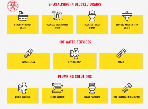 Newcastle Plumber Reveals the Common Causes of Blocked Drains and How to Avoid Them