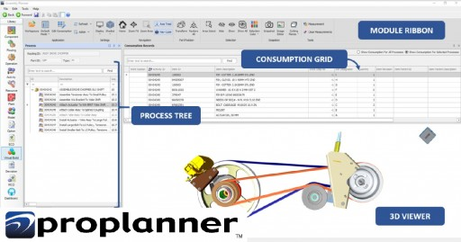 Proplanner and Tech Soft 3D Work Together to Solve Decades-Old Data Management Challenge for Manufacturing Customers