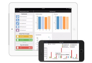 Webalo KPIs displayed on mobile devices