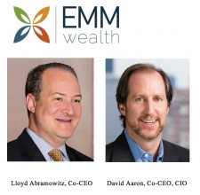 Manhattan-Based EMM Wealth Celebrates 50th Anniversary
