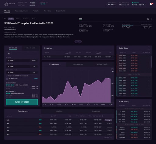 Crypto-Based Trading App Augur Releases New Version That Promotes More Liquid and Legitimate Markets