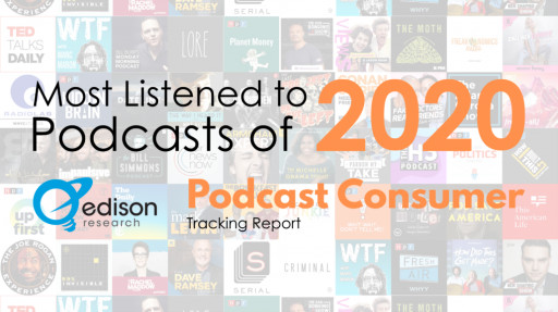 Edison Research Announces First Top 50 U.S. Podcast Chart for 2020 by Audience Size