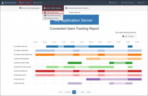 Server Genius 3.2 to Reveal TSplus User's Experience