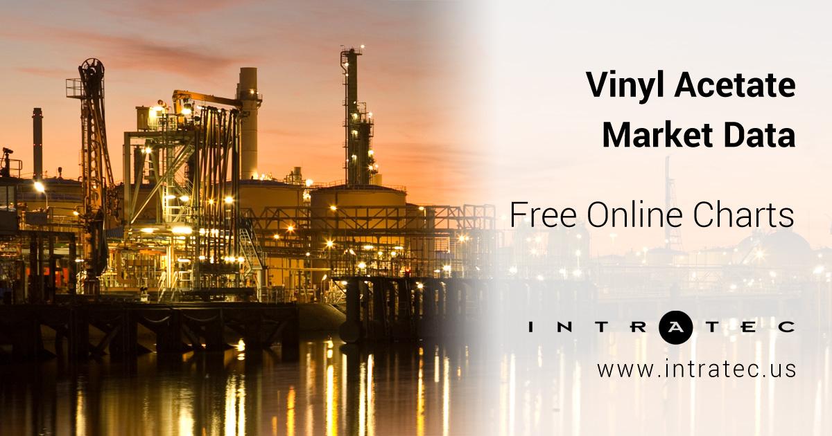 Intratec Offers Vinyl Acetate Market Data Free Content
