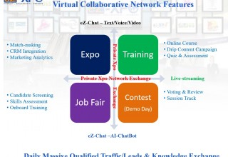 Virtual Collaborative Network Features & benefits
