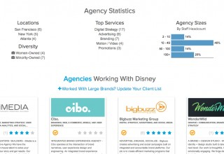 Agency Stats Example on Agency Spotter Brand Pages