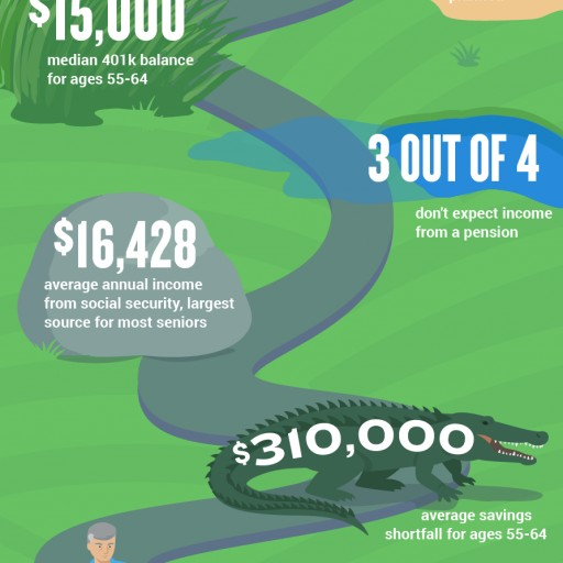 Mason Finance Debuts First Infographic Addressing Baby Boomer Retirement Obstacles