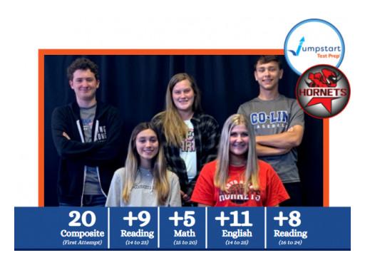 High School Juniors at Loyd Star Attendance Center Achieve Major ACT® Score Improvements in February