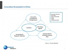 Innovation ecosystem in China