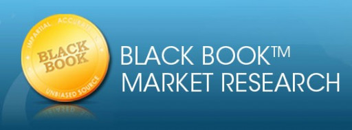 Aquity Solutions Ranks # 1 in Virtual Scribes, Medical Transcription and Document Capture for Seventh Consecutive Year, Black Book Client Satisfaction Survey