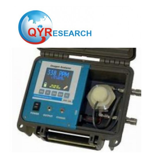 Competitors Analysis of Portable Trace Oxygen Analyzer Market From 2019 to 2025: QY Research