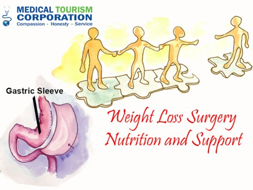 MTC Enhances Its Mexico Weight Loss Surgery Program