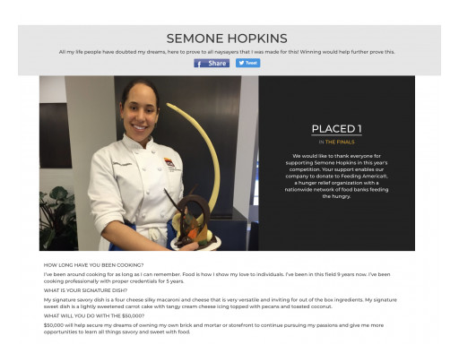 Favorite Chef 2021 Competition Winner Announced