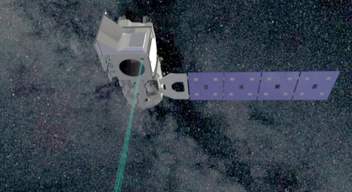 Fibertek Lasers Pave the Way for the Next Generation of Earth Observation