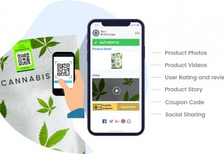 Cannabis Anti-Counterfeiting Solution