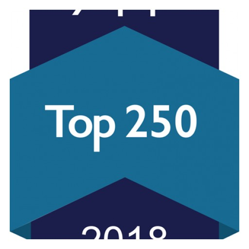 Trifecta Med Spa is Recognized by Allergan as a Top 250 Provider