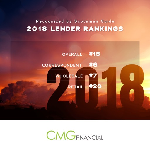 All CMG Financial Origination Channels Ranked Among Nation's Top Lenders by Scotsman Guide