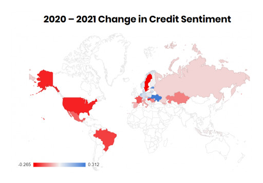 Study Reveals an 8.9% Global Decrease in Credit Sentiment Score in 2021, With Sweden, the US, and Hungary Experiencing the Most Significant Drops