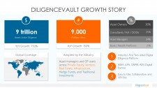 DiligenceVault Growth and Series A Announcement