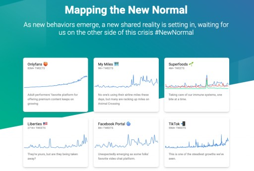 Pulsar Launches 'Mapping the New Normal' to Help Journalists, Researchers and Marketers Navigate the Coronavirus Crisis