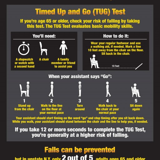 Older Adults Need to Take Steps to Prevent Fall-Related Injuries