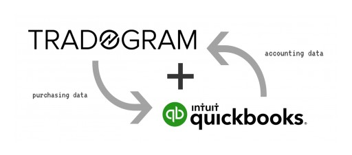 Quickbooks and Tradogram Meet a Simple Purchase Order Software Craze