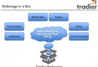 Tradier Brokerage in a Box