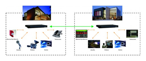 FiberPlex Introduces Passive Multiplexer for Analog Optical Applications
