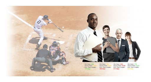 Law Gets Win Rate Analysis Like Baseball - Now You Can Choose the Best Lawyer for Your Situation With Confidence