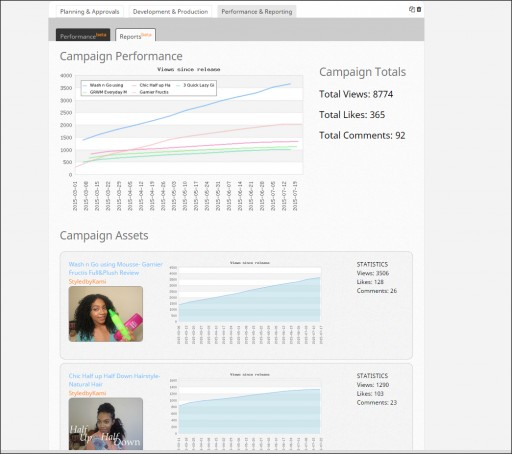 Influicity Empowers Marketers With New Performance Dashboard to Measure Success