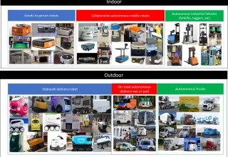 These shows pictures of products and prototypes of various mobile robots and ground-based autonomous vehicles aimed at automating a part of the warehousing and delivery chain.