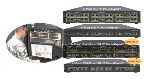 GL Announces Multiport Ethernet Switch Testing Made Easy