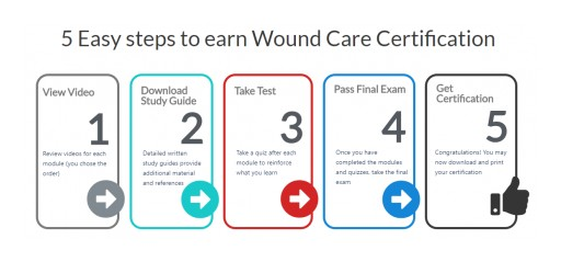 Vohra Wound Physicians Relaunches Online Wound Care Certification Course