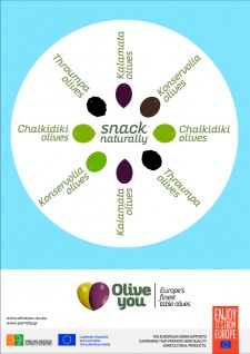 EUROPEAN OLIVE CAMPAIGN -OLIVE YOU