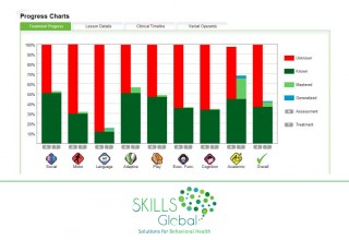 Skills® for Autism tracks progress