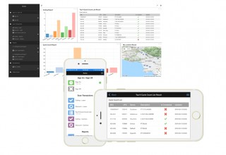 Real-time inventory management