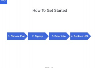 How To Get Started (for businesses)